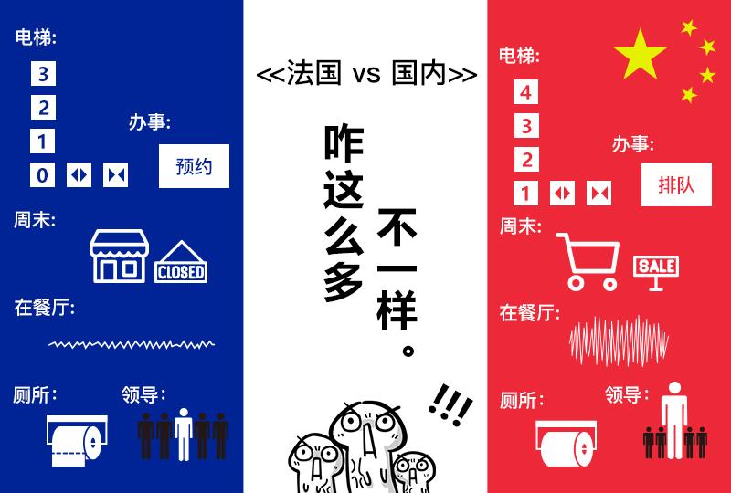 【一分钱攻略】法国vs中国:咋这么多不一样?!
